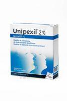 UNIPEXIL 2 POUR CENT,solution pour application cutanée à CHÂLONS-EN-CHAMPAGNE