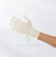 Lohmann Gant dermatologique coton Taille 7,5/8,5 à CHÂLONS-EN-CHAMPAGNE
